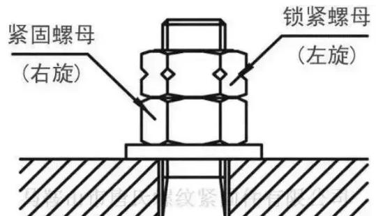 这12种螺栓防松方法,有的你可能真的不知道
